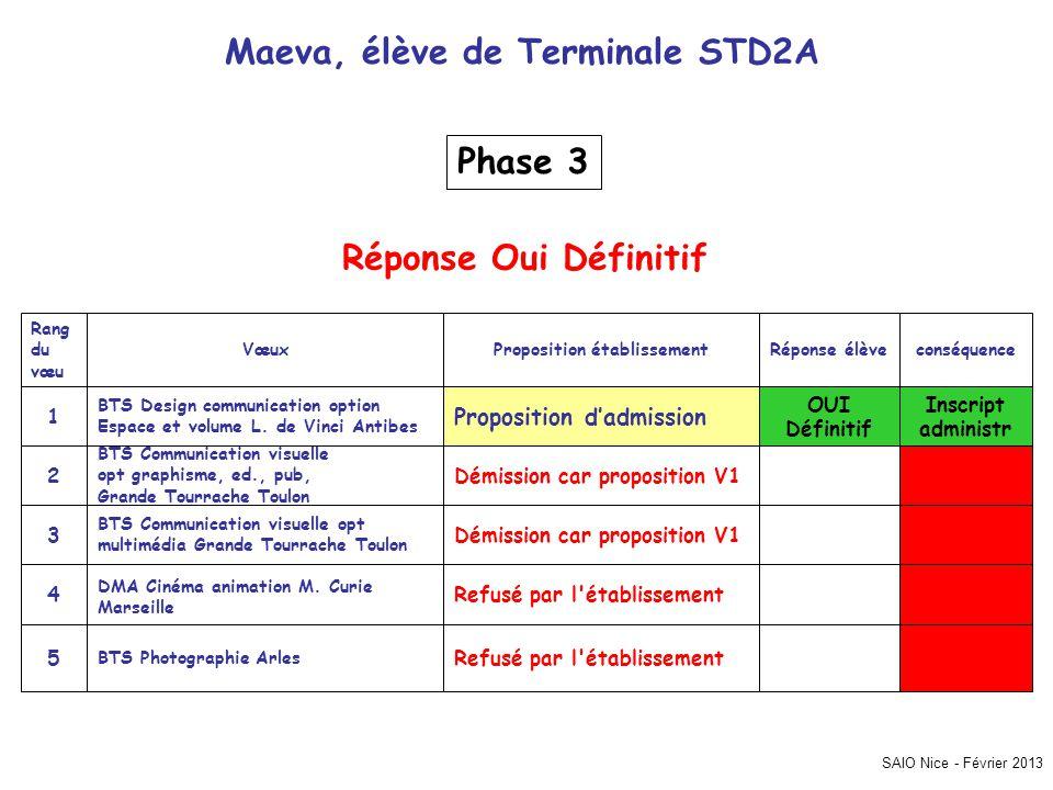 Maeva, élève de Terminale STD2A Proposition établissement