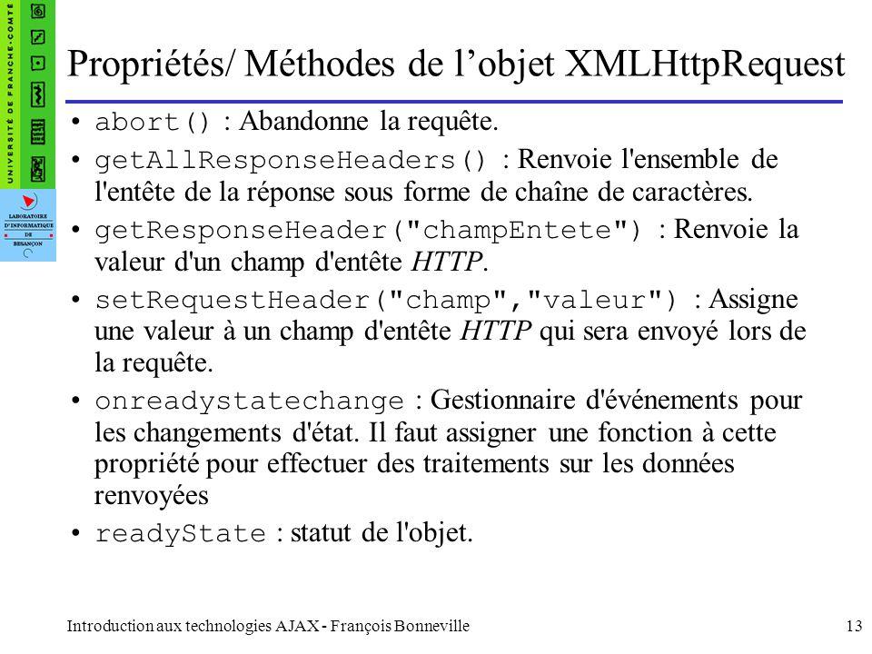 Propriétés/ Méthodes de l'objet XMLHttpRequest