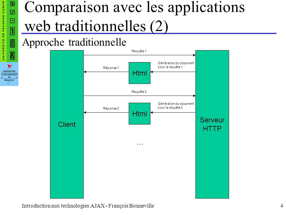Comparaison avec les applications web traditionnelles (2)