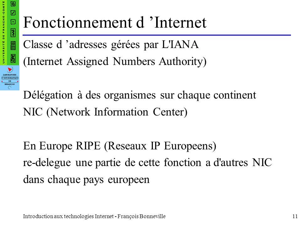 Fonctionnement d 'Internet
