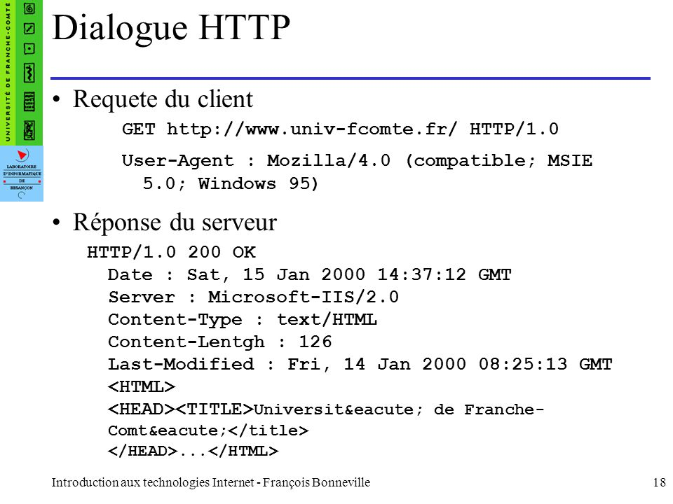 Dialogue HTTP Requete du client Réponse du serveur