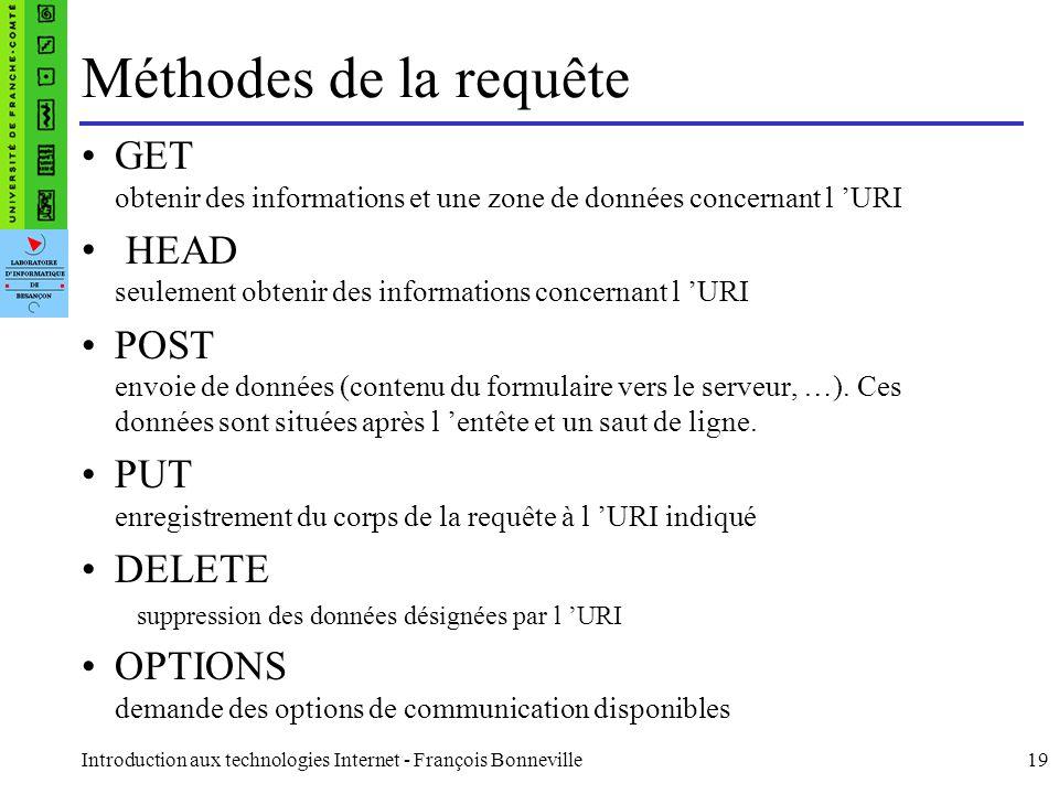 Méthodes de la requête GET obtenir des informations et une zone de données concernant l 'URI.