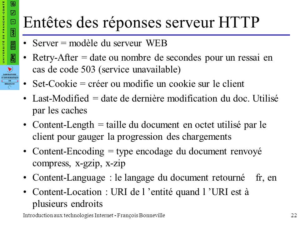 Entêtes des réponses serveur HTTP