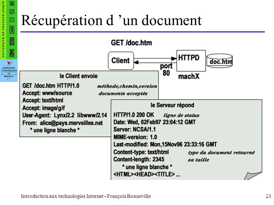 Récupération d 'un document