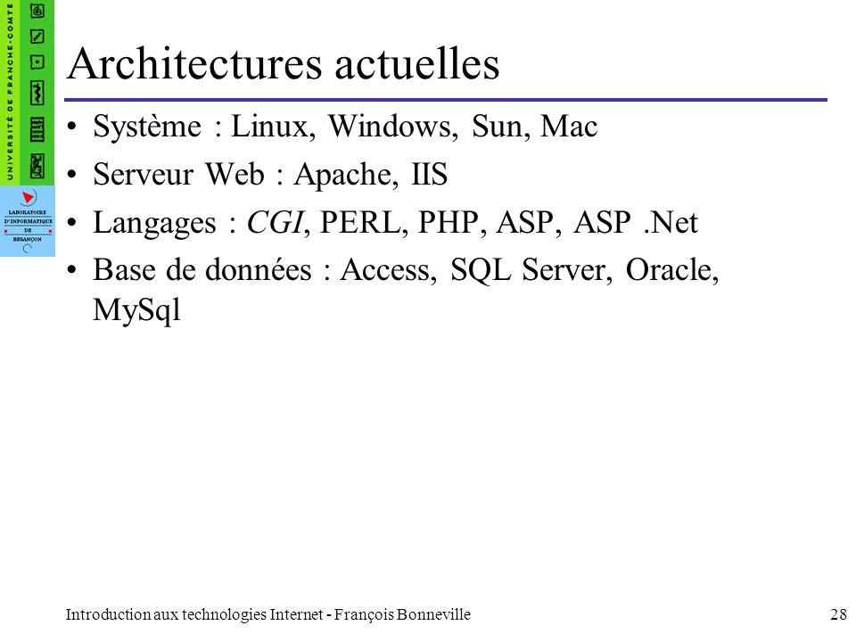 Architectures actuelles