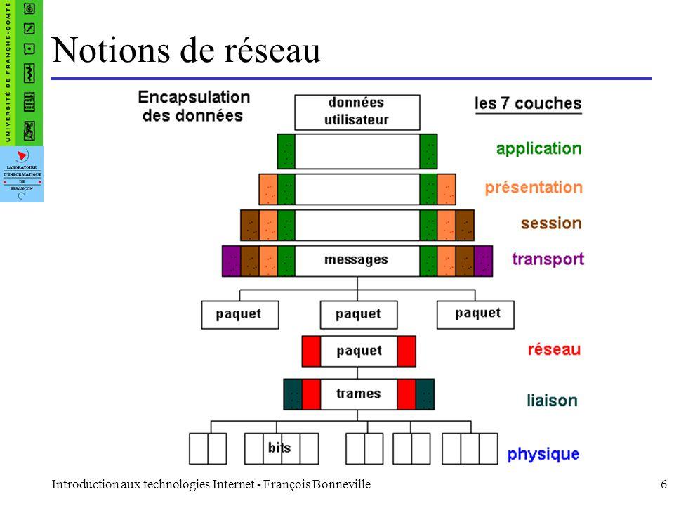 Notions de réseau Introduction aux technologies Internet - François Bonneville