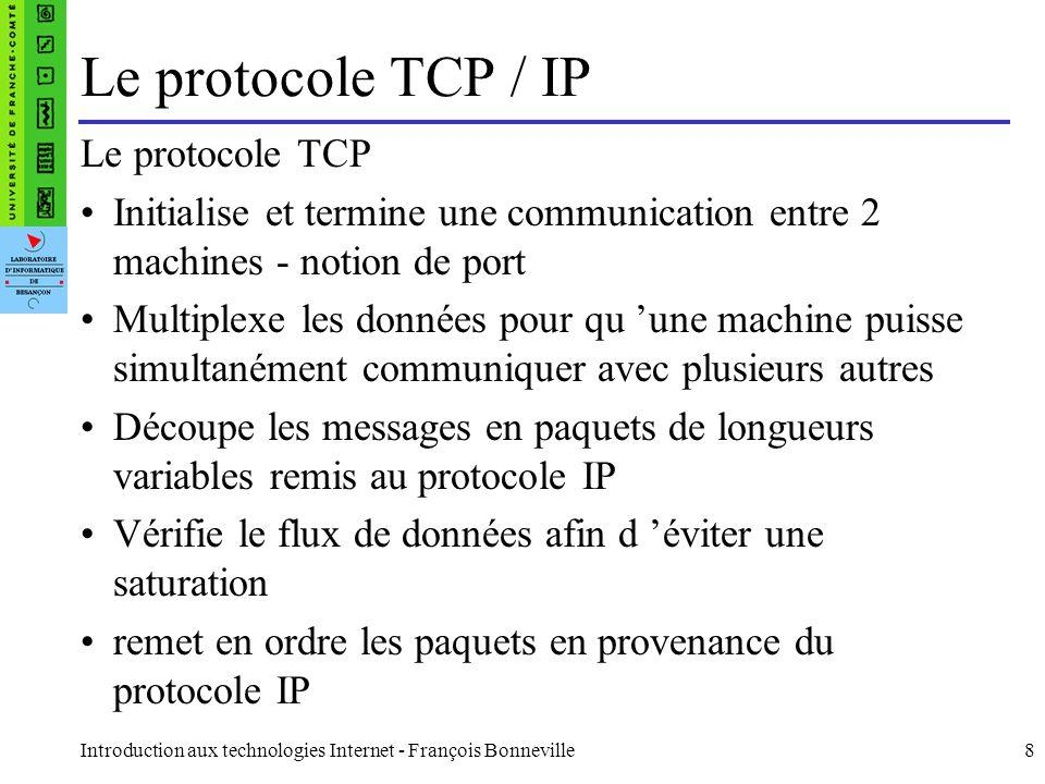 Le protocole TCP / IP Le protocole TCP