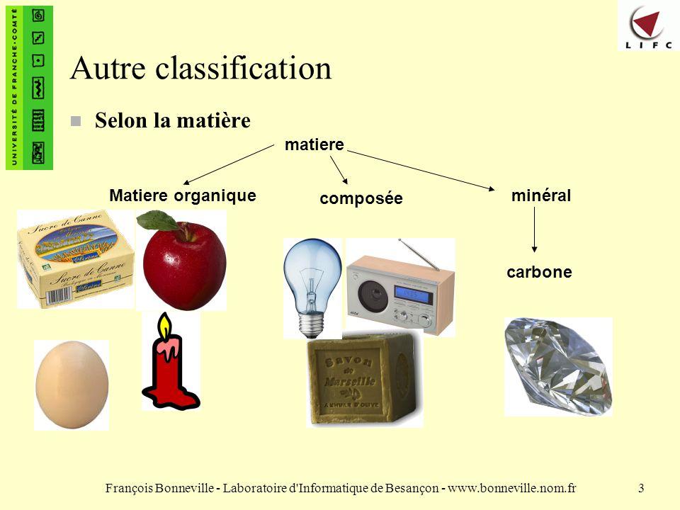 Autre classification Selon la matière matiere Matiere organique