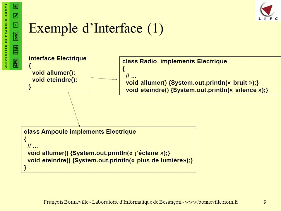 Exemple d'Interface (1)
