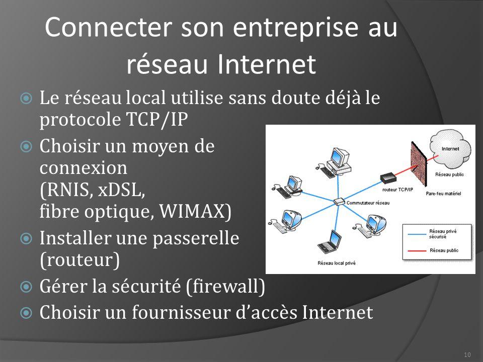 Connecter son entreprise au réseau Internet