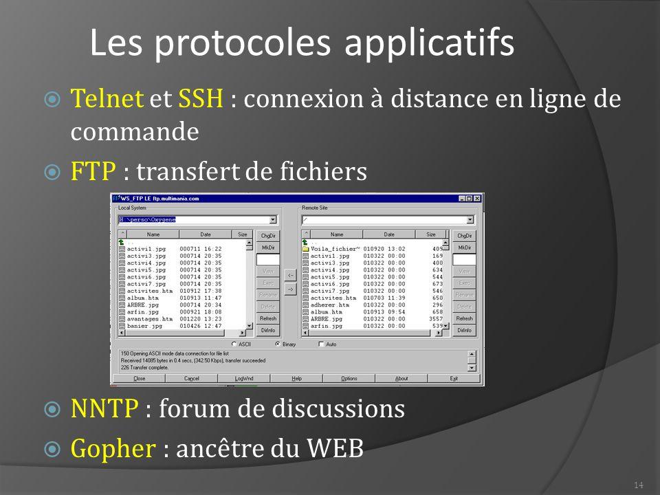 Les protocoles applicatifs