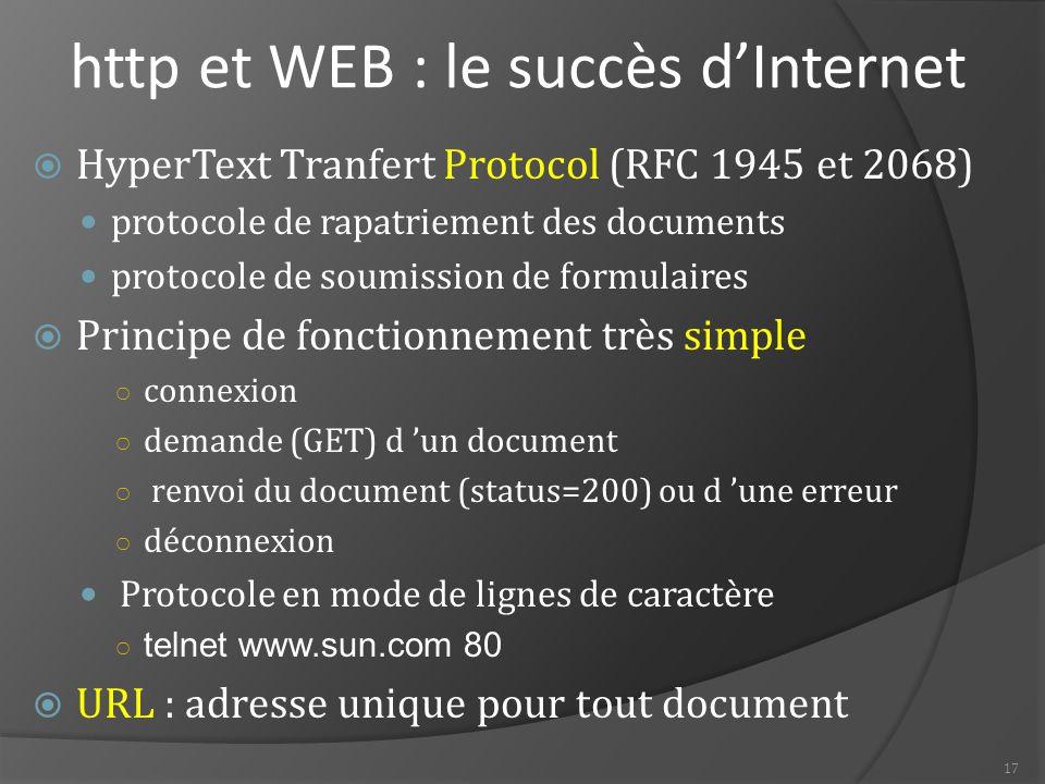 http et WEB : le succès d'Internet