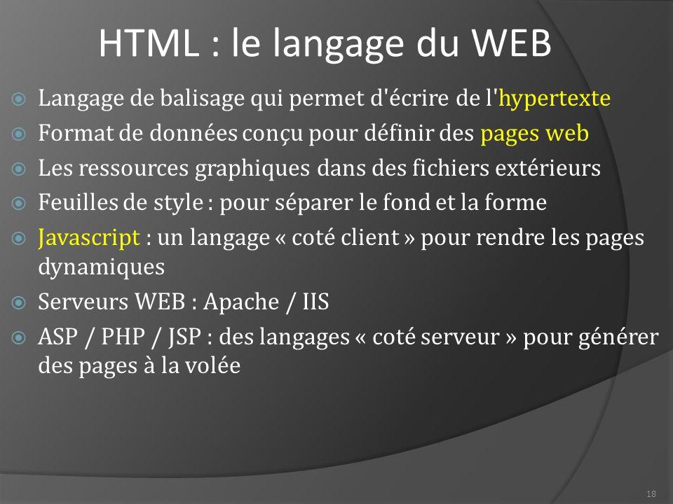 HTML : le langage du WEB Langage de balisage qui permet d écrire de l hypertexte. Format de données conçu pour définir des pages web.