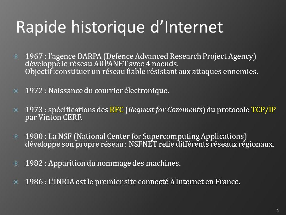Rapide historique d'Internet