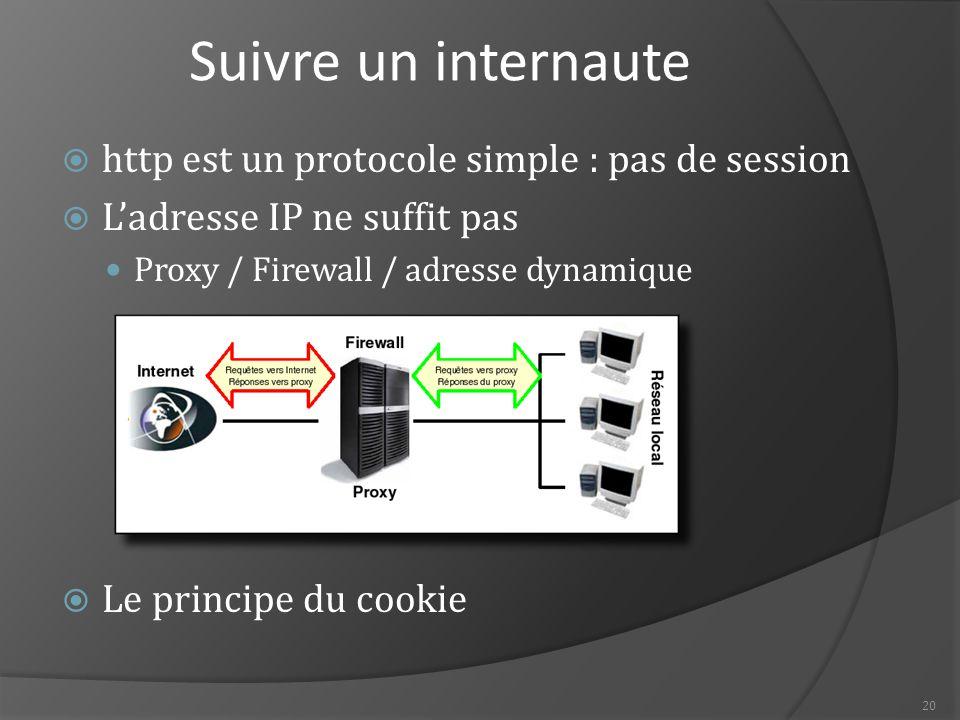 Suivre un internaute http est un protocole simple : pas de session