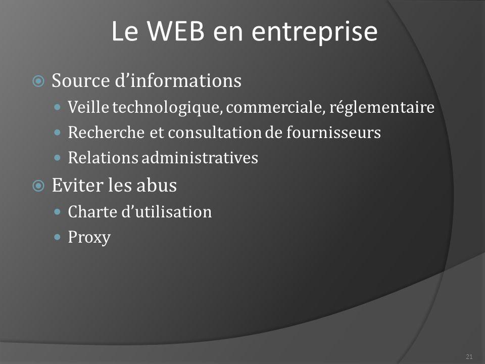 Le WEB en entreprise Source d'informations Eviter les abus