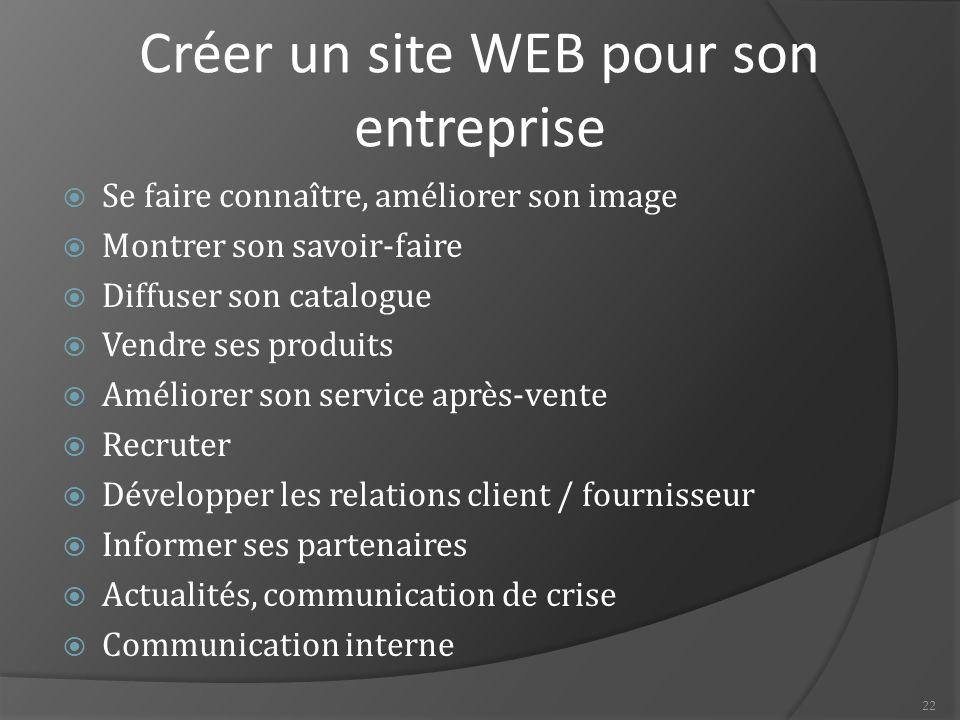 Créer un site WEB pour son entreprise
