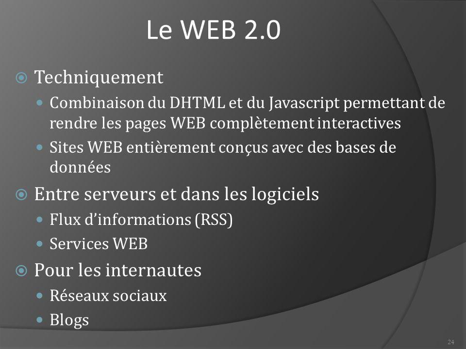 Le WEB 2.0 Techniquement Entre serveurs et dans les logiciels