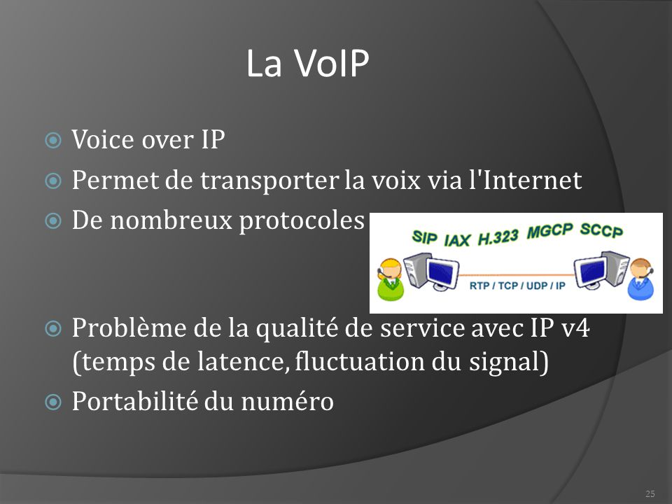 La VoIP Voice over IP Permet de transporter la voix via l Internet