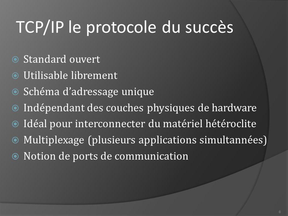TCP/IP le protocole du succès