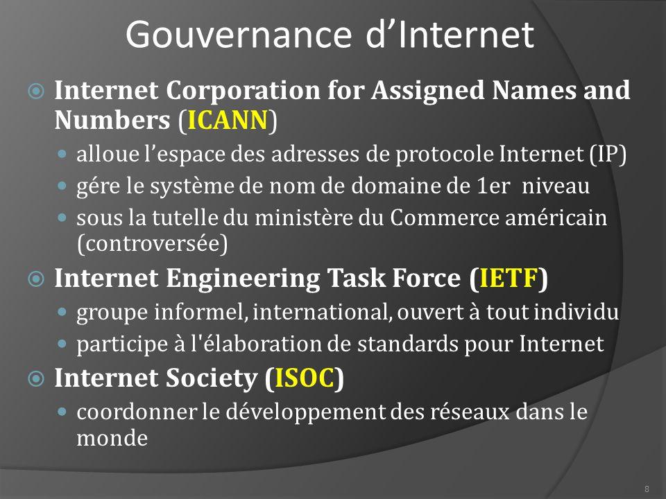 Gouvernance d'Internet