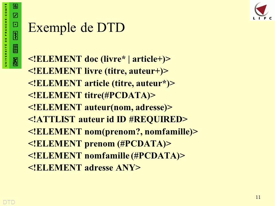 Exemple de DTD <!ELEMENT doc (livre* | article+)>