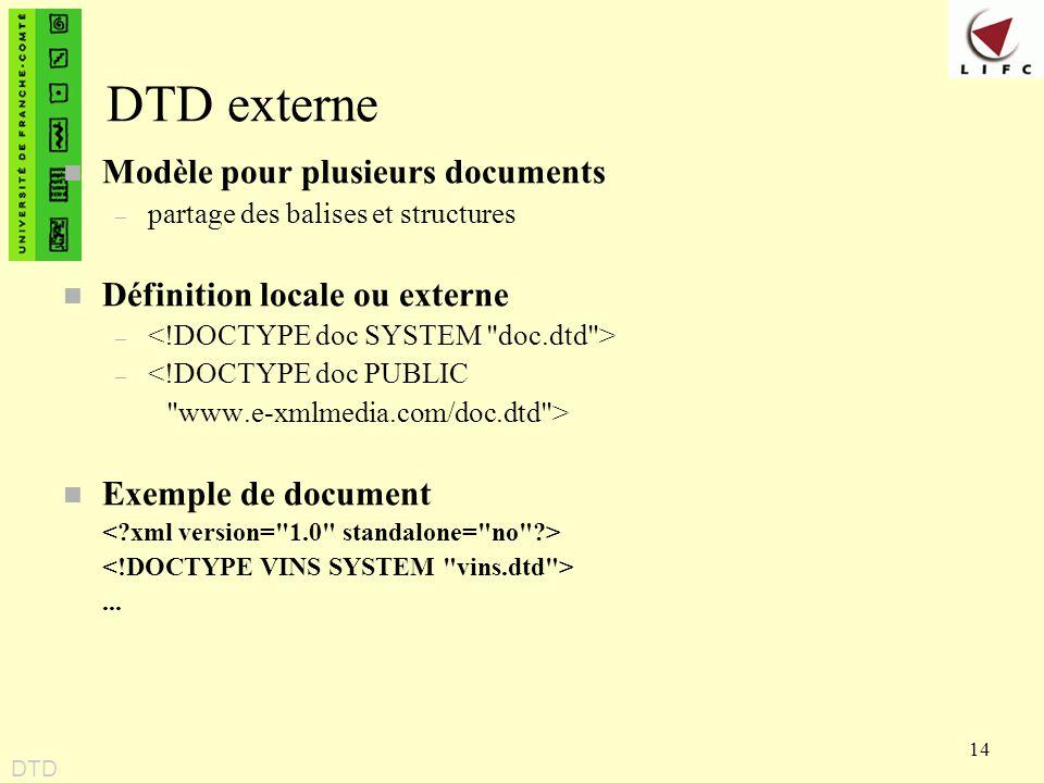 DTD externe Modèle pour plusieurs documents