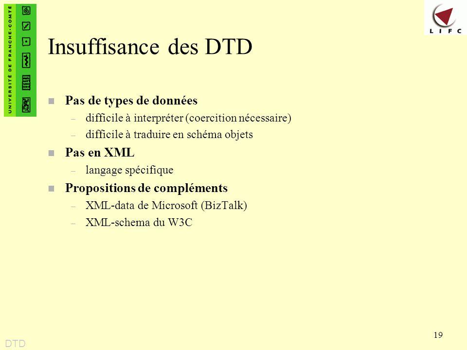 Insuffisance des DTD Pas de types de données Pas en XML