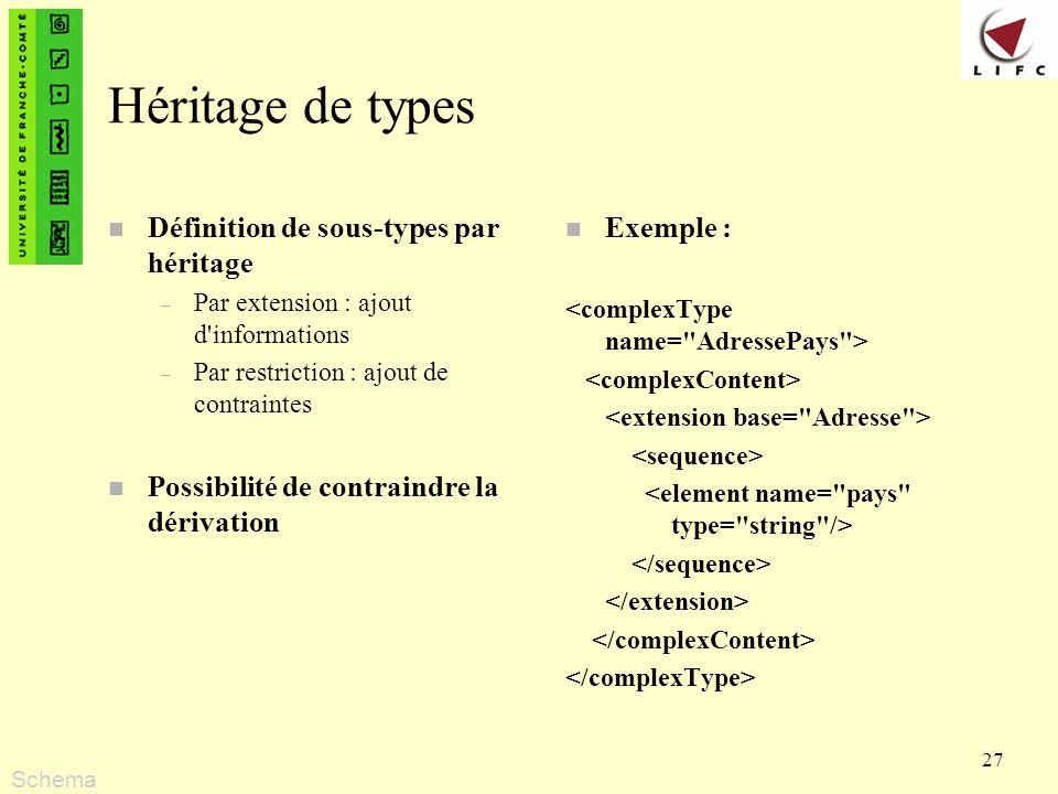 Héritage de types Définition de sous-types par héritage