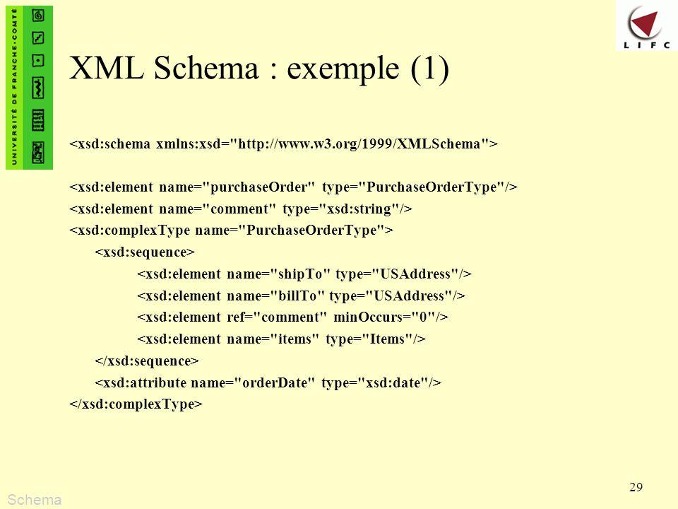 XML Schema : exemple (1) <xsd:schema xmlns:xsd= http://www.w3.org/1999/XMLSchema > <xsd:element name= purchaseOrder type= PurchaseOrderType />