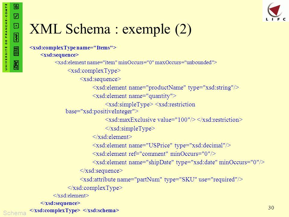 XML Schema : exemple (2) <xsd:complexType>