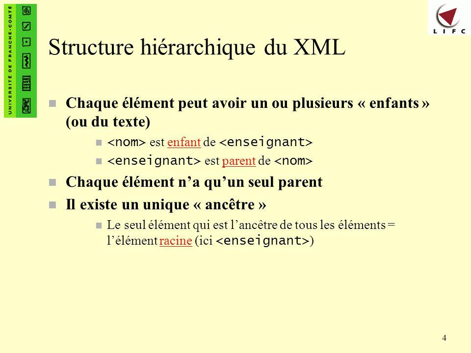 Structure hiérarchique du XML