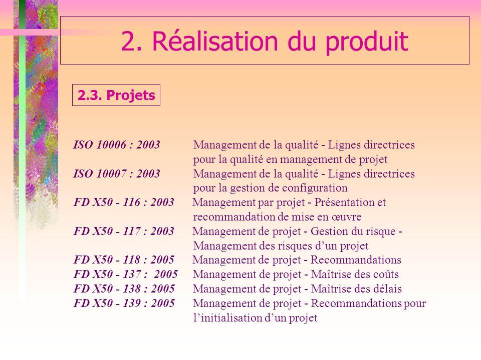 2. Réalisation du produit