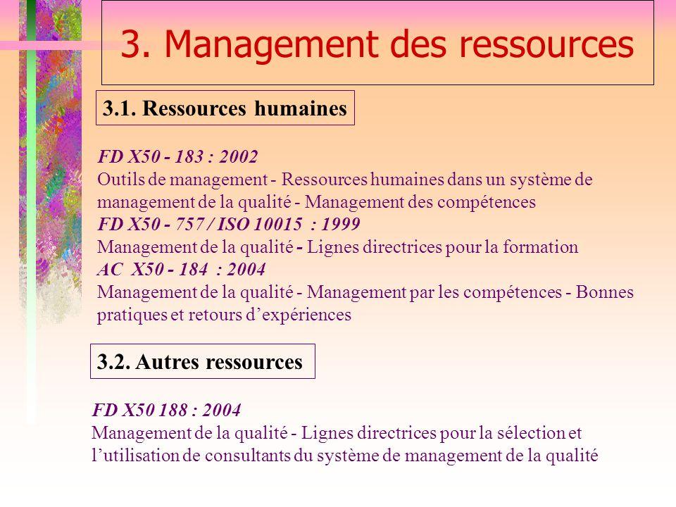 3. Management des ressources