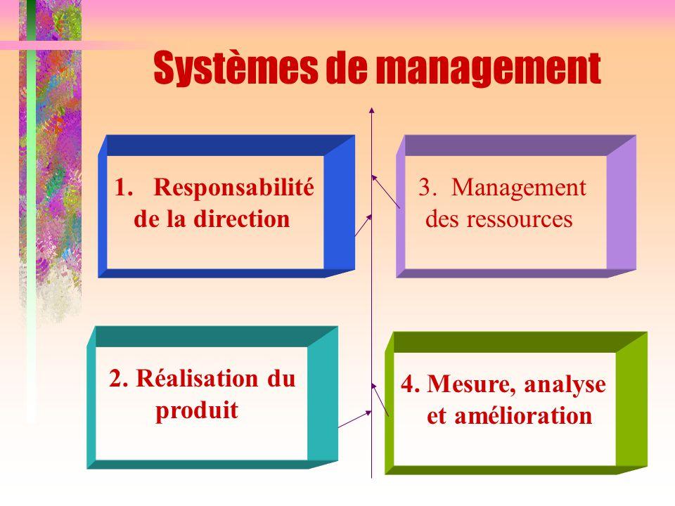 Systèmes de management