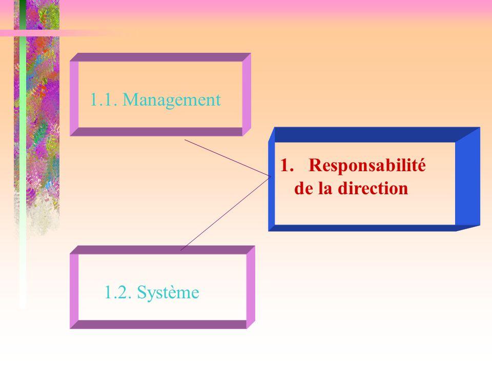 1.1. Management 1. Responsabilité de la direction 1.2. Système