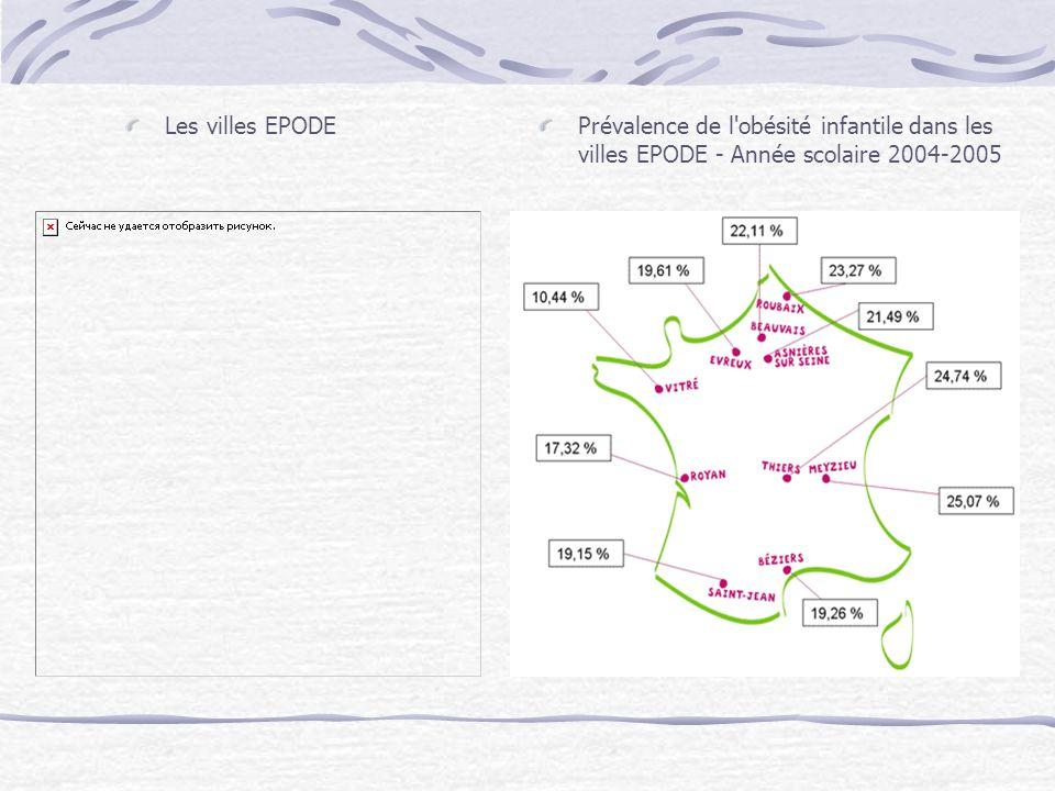 Les villes EPODE Prévalence de l obésité infantile dans les villes EPODE - Année scolaire 2004-2005
