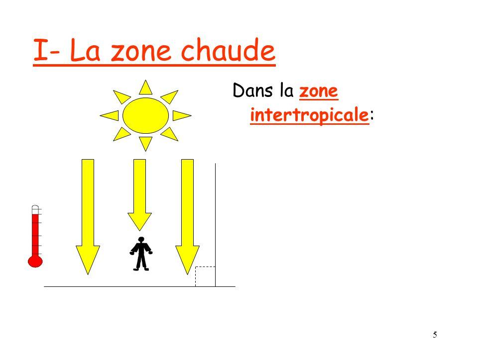 I- La zone chaude Dans la zone intertropicale: