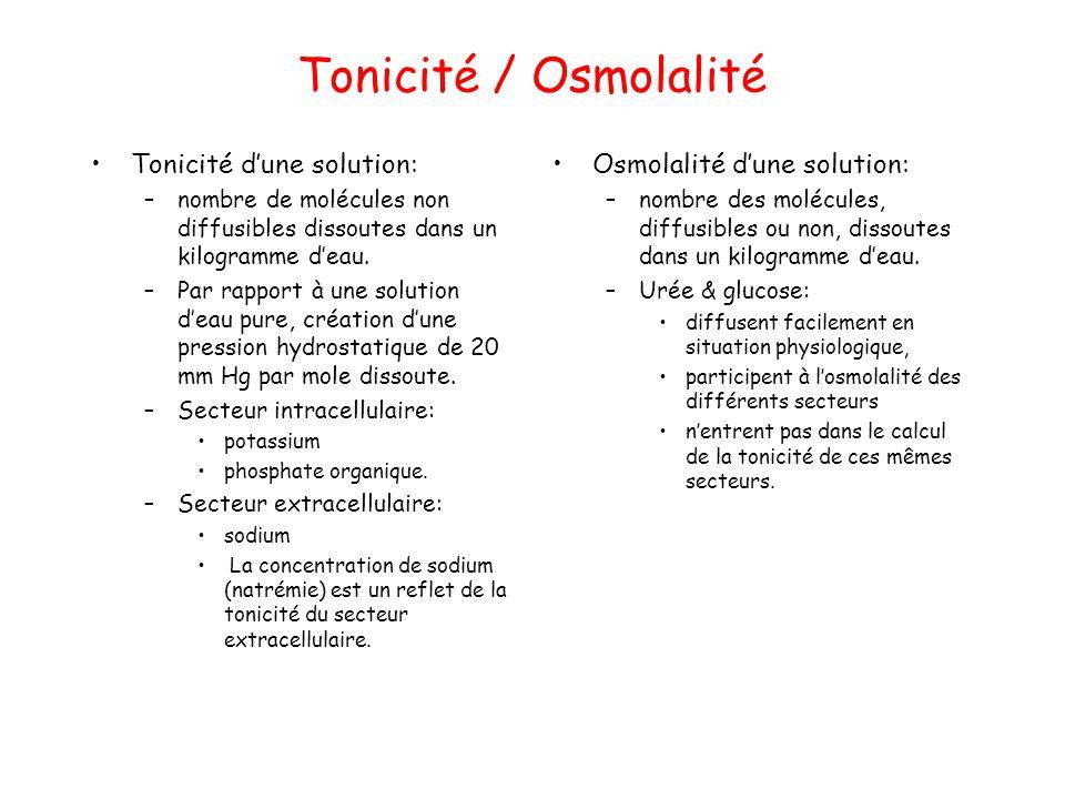 Tonicité / Osmolalité Tonicité d'une solution: