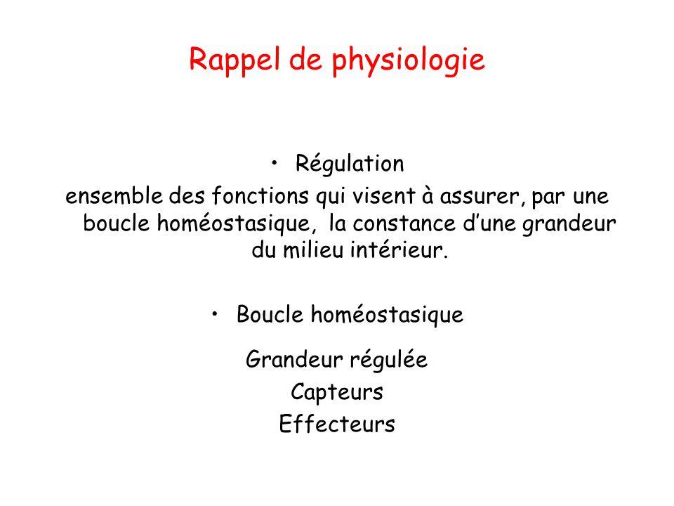 Rappel de physiologie Régulation