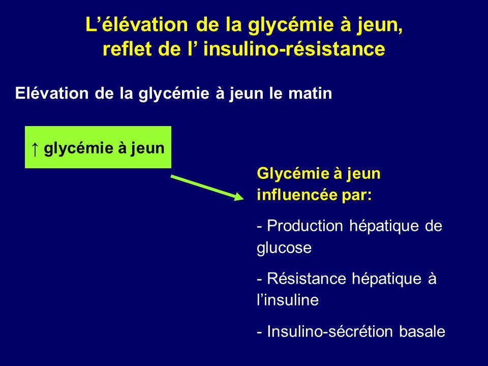 L'élévation de la glycémie à jeun, reflet de l' insulino-résistance