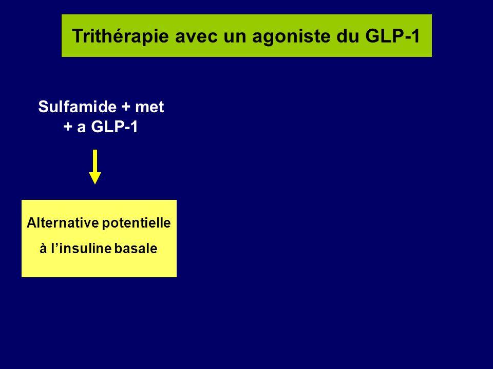 Trithérapie avec un agoniste du GLP-1 Alternative potentielle