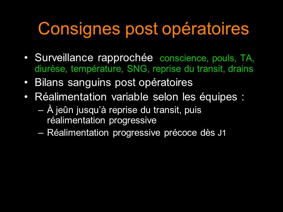 Consignes post opératoires