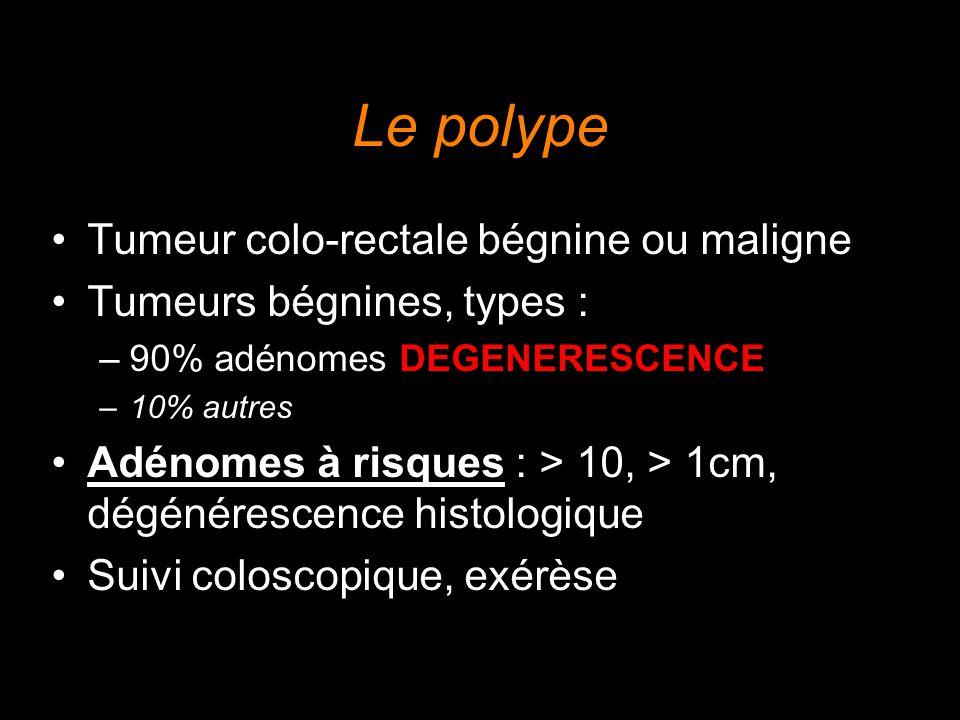 Le polype Tumeur colo-rectale bégnine ou maligne