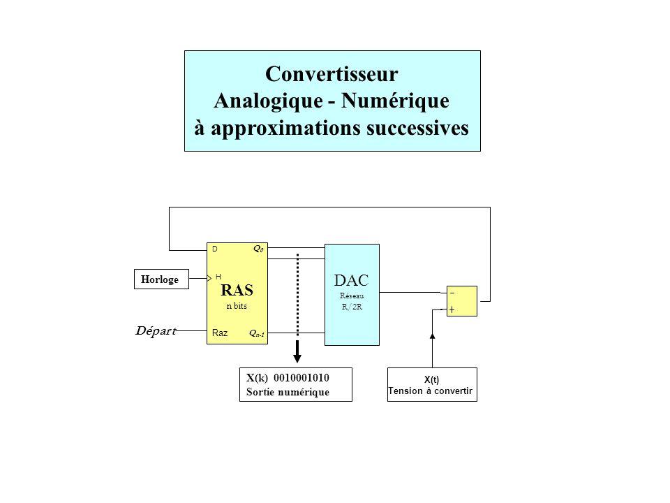 Analogique - Numérique à approximations successives