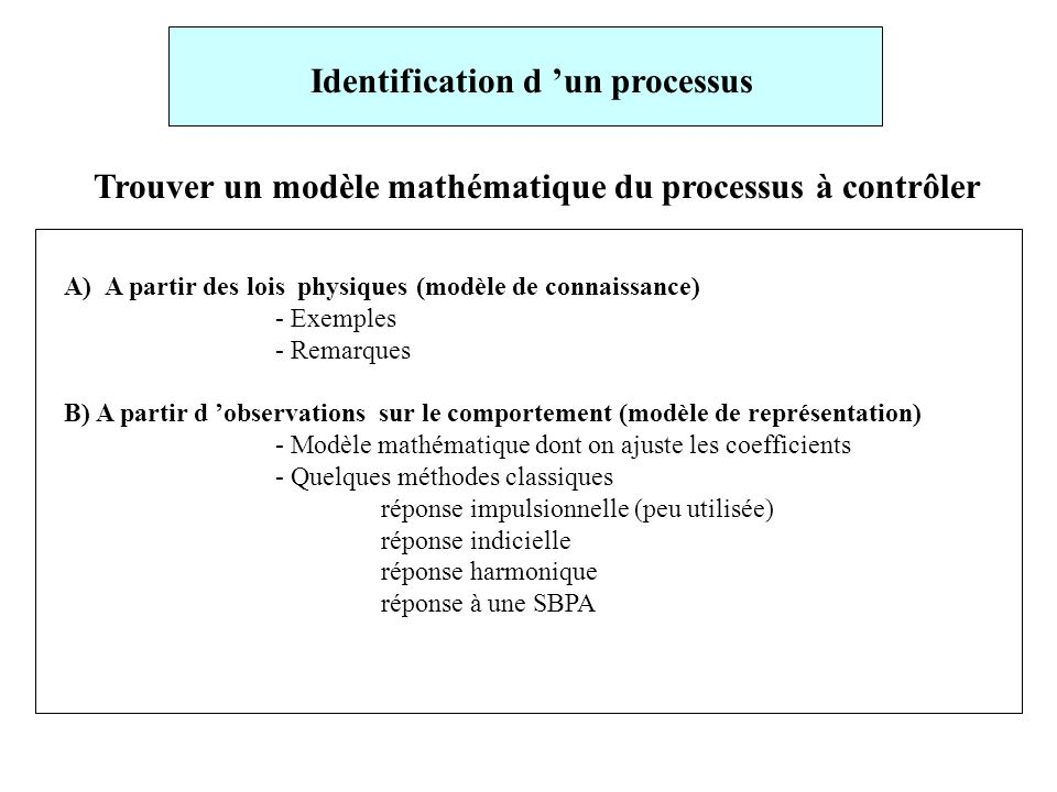 Identification d 'un processus