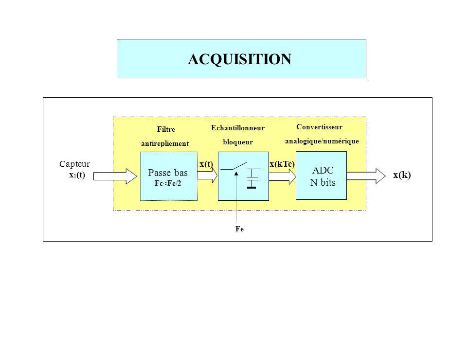 ACQUISITION ADC Passe bas N bits x(k) Capteur x1(t) x(t) x(kTe) Filtre