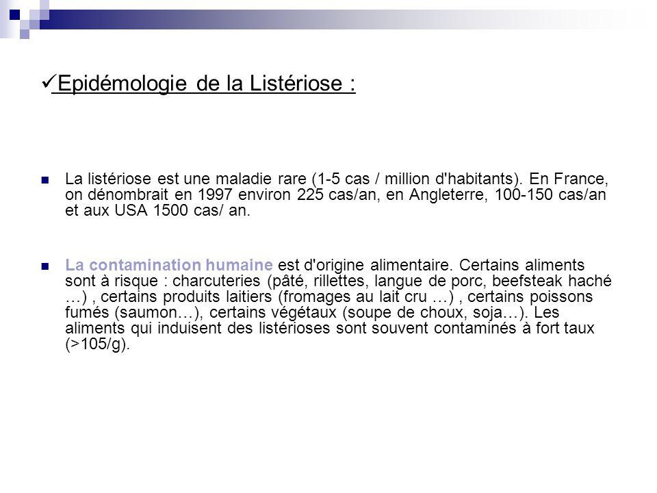Epidémologie de la Listériose :