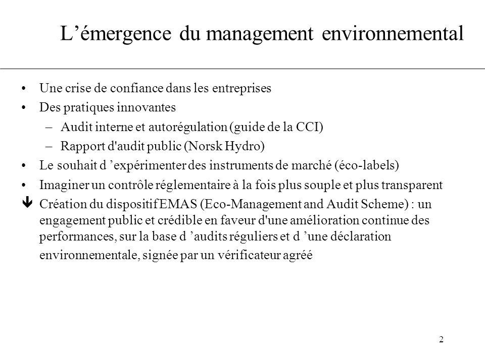 L'émergence du management environnemental