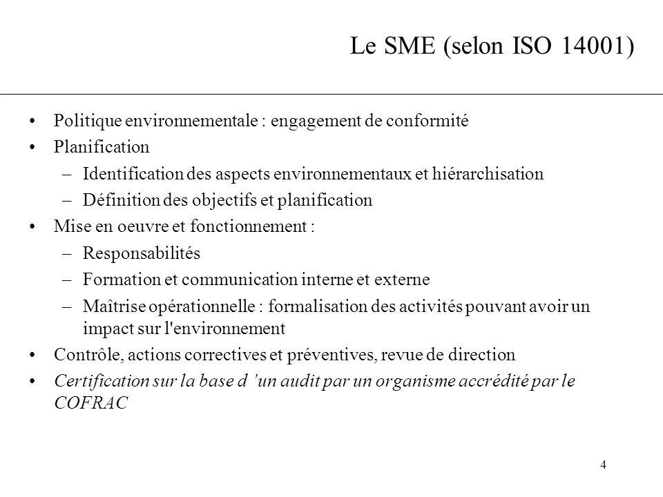 Le SME (selon ISO 14001) Politique environnementale : engagement de conformité. Planification.